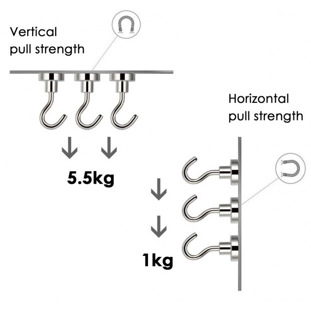 10x 5.5kg Strong Magnet Hooks Rare Earth Neodymium Magnetic Hanger Image 4